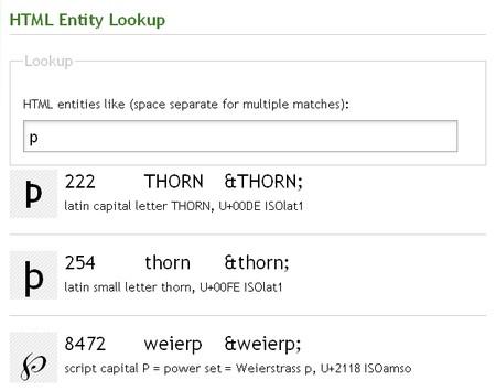 HTML Entity made easy