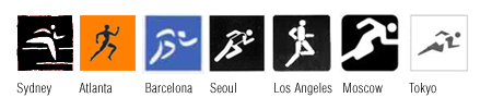 past olympics pictograms